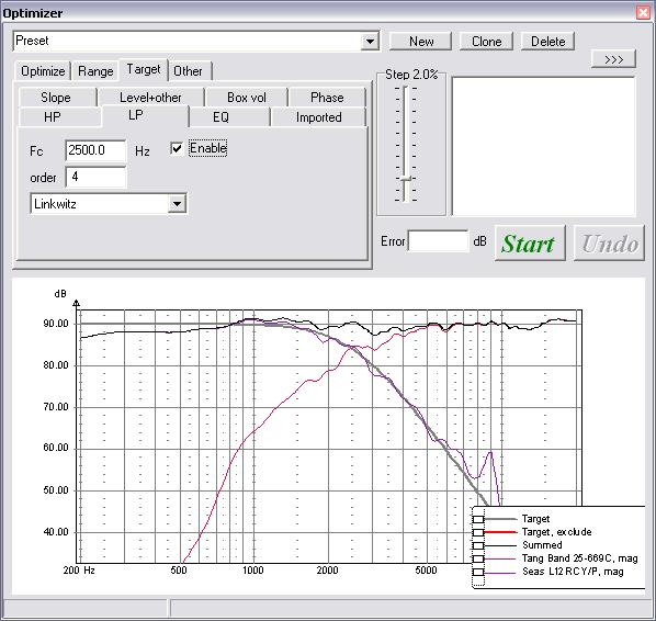 optimizer_passa_basso_iv_acustico_2500hz